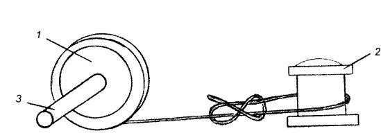 как привязать леску к катушке жерлицы